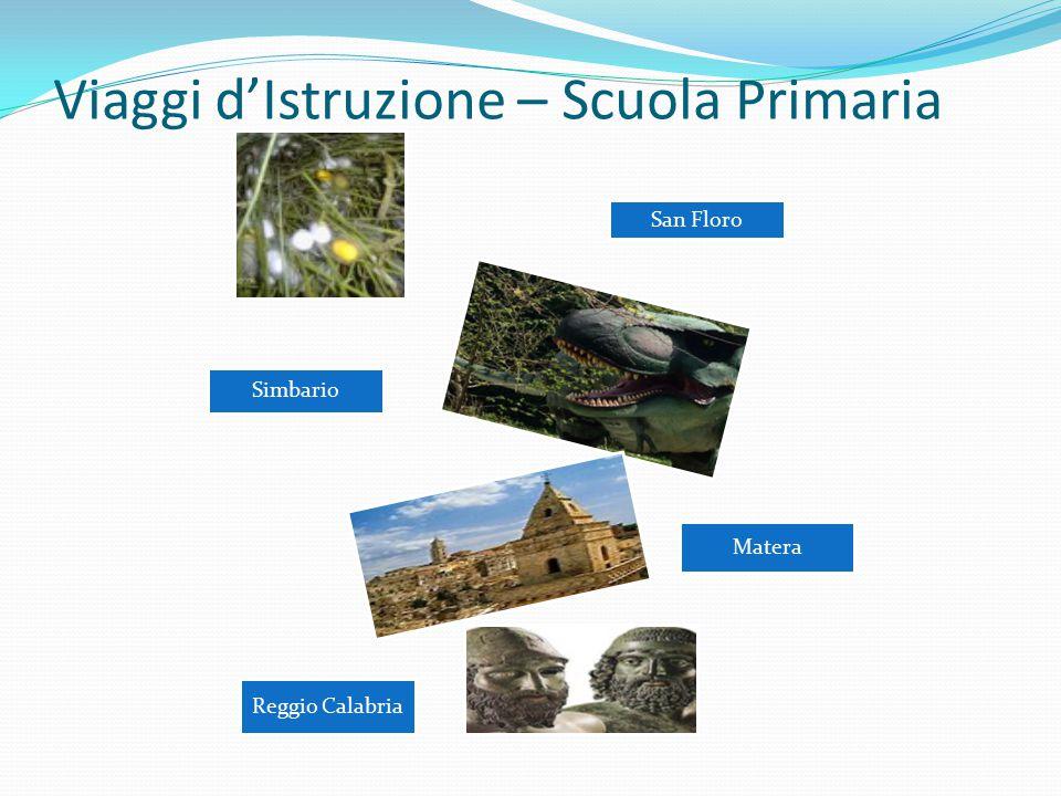 Viaggi d'Istruzione – Scuola Primaria San Floro Simbario Matera Reggio Calabria