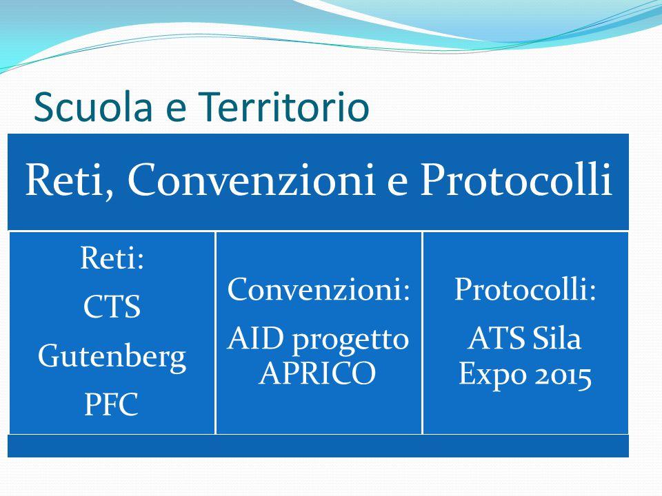 Scuola e Territorio Reti, Convenzioni e Protocolli Reti: CTS Gutenberg PFC Convenzioni: AID progetto APRICO Protocolli: ATS Sila Expo 2015