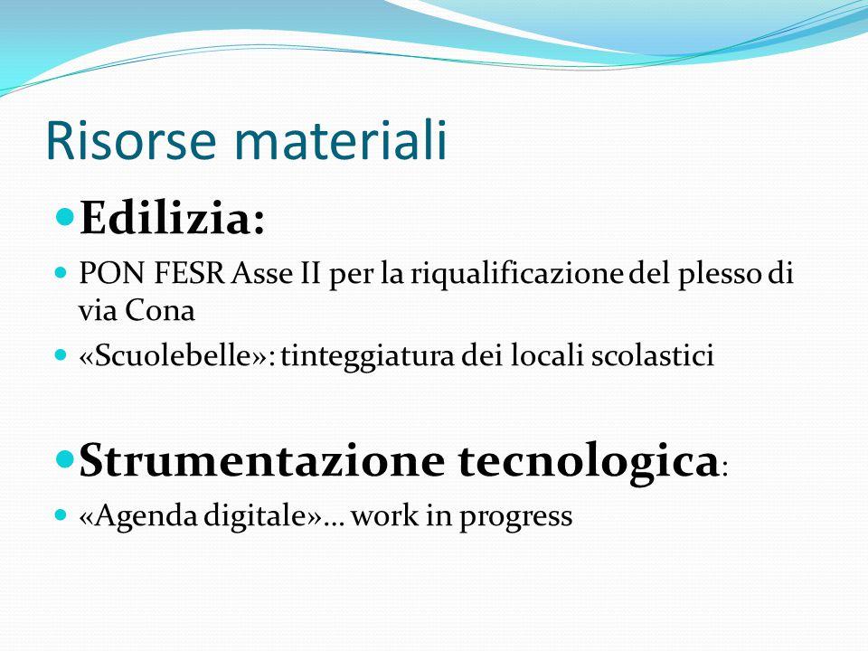 Risorse materiali Edilizia: PON FESR Asse II per la riqualificazione del plesso di via Cona «Scuolebelle»: tinteggiatura dei locali scolastici Strumen