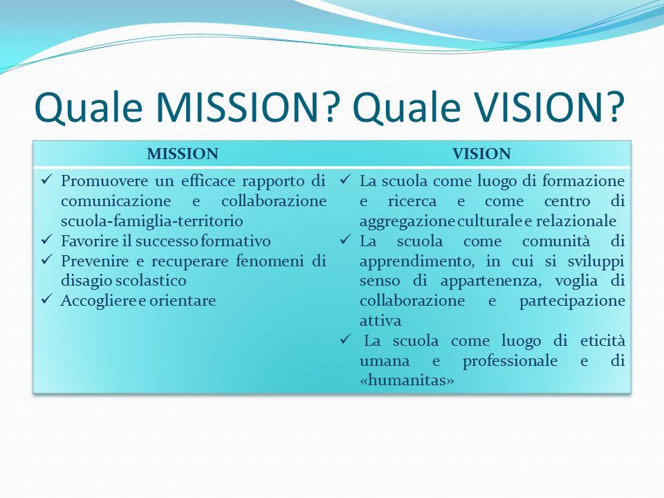 Quale MISSION? Quale VISION?