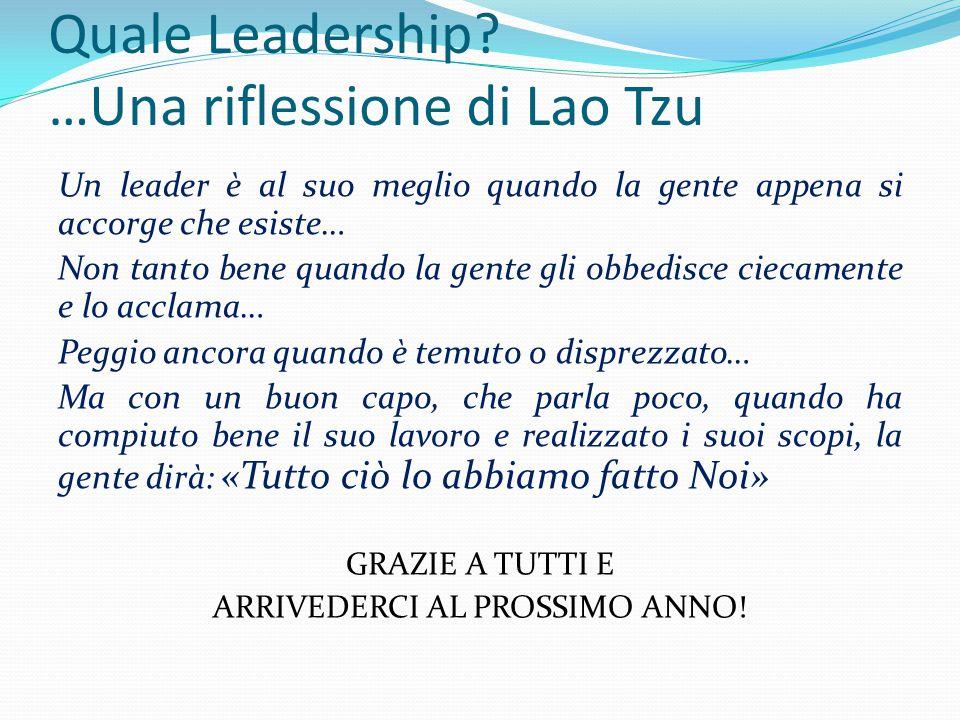 Quale Leadership? …Una riflessione di Lao Tzu Un leader è al suo meglio quando la gente appena si accorge che esiste… Non tanto bene quando la gente g