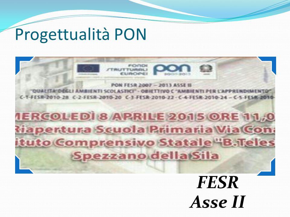 Progettualità PON FESR Asse II