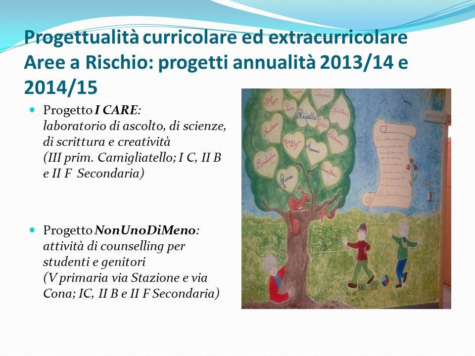 Progettualità curricolare ed extracurricolare Aree a Rischio: progetti annualità 2013/14 e 2014/15 Progetto I CARE: laboratorio di ascolto, di scienze