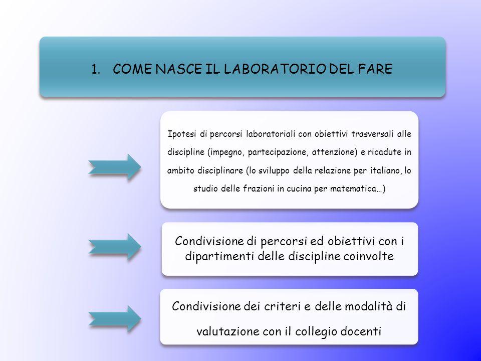 1. COME NASCE IL LABORATORIO DEL FARE Ipotesi di percorsi laboratoriali con obiettivi trasversali alle discipline (impegno, partecipazione, attenzione