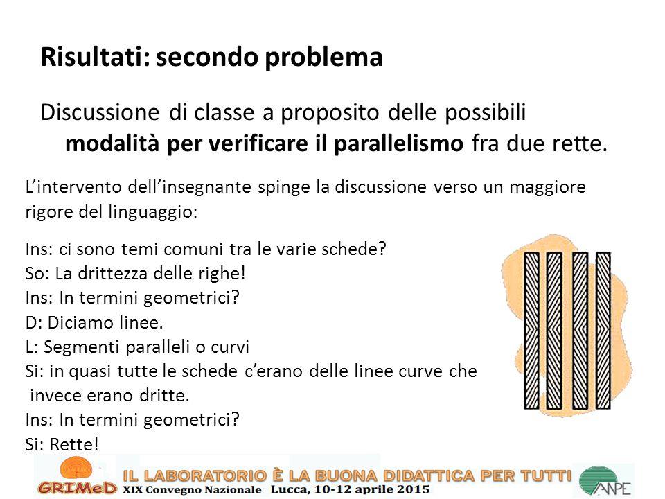 Risultati: secondo problema Discussione di classe a proposito delle possibili modalità per verificare il parallelismo fra due rette.