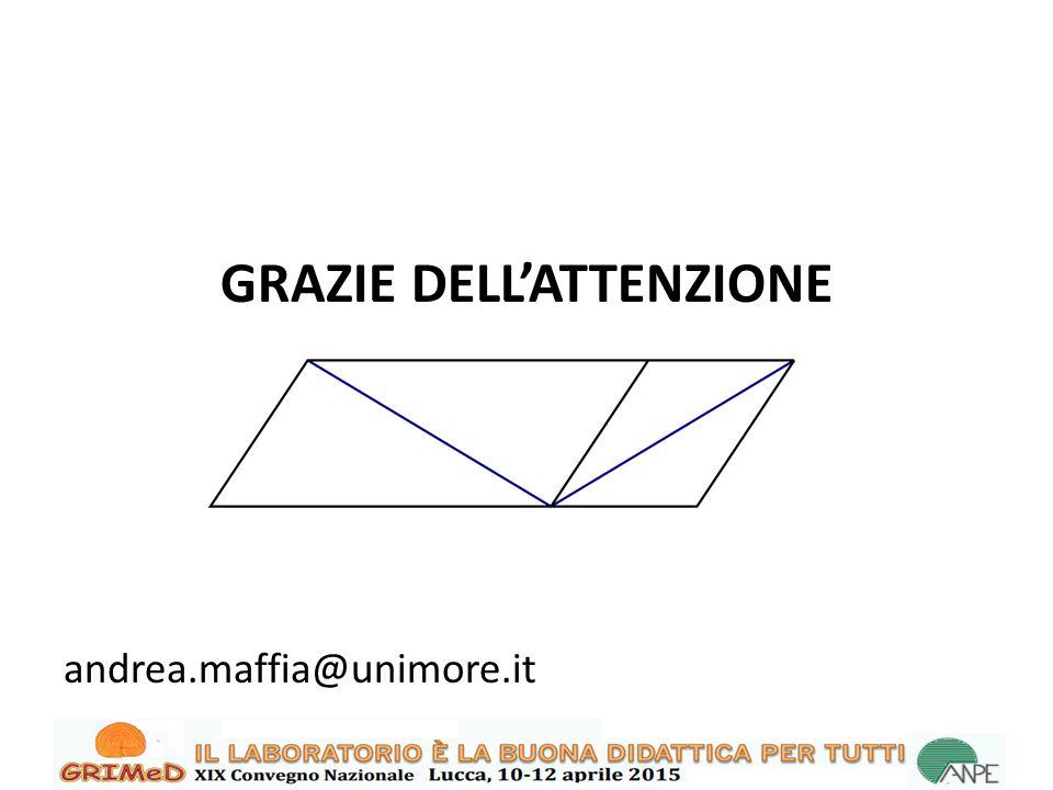 GRAZIE DELL'ATTENZIONE andrea.maffia@unimore.it