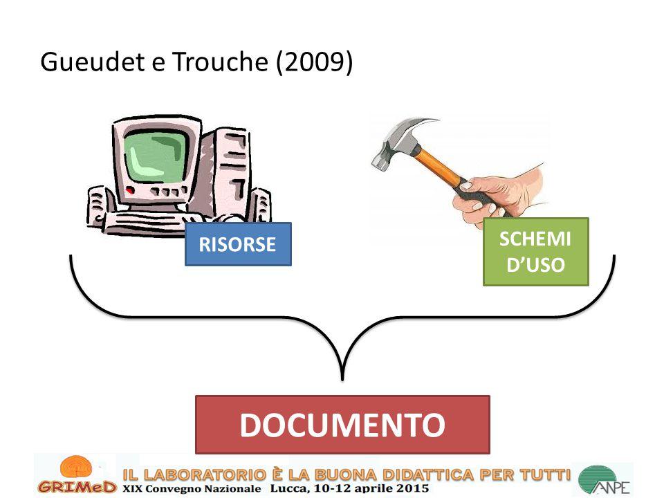 EVOLUZIONE Gueudet e Trouche (2009) RISORSE SCHEMI D'USO EVOLUZIONE GENESI DOCUMENTARIA