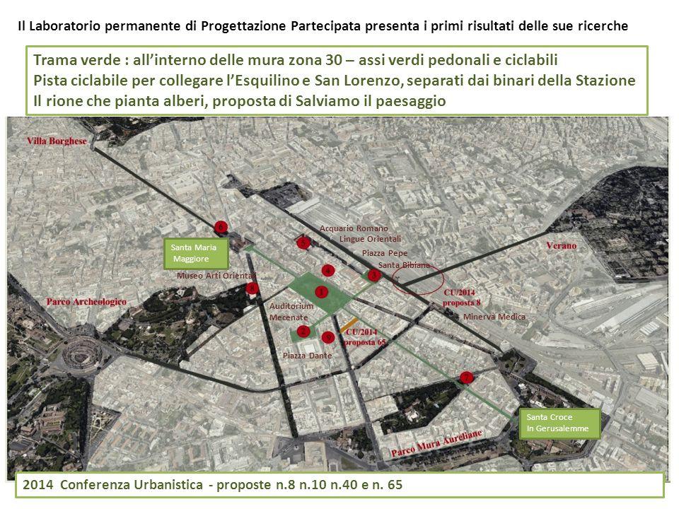 Il Laboratorio permanente di Progettazione Partecipata presenta i primi risultati delle sue ricerche Trama verde : all'interno delle mura zona 30 – as
