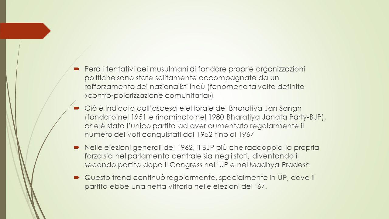  Però i tentativi dei musulmani di fondare proprie organizzazioni politiche sono state solitamente accompagnate da un rafforzamento dei nazionalisti indù (fenomeno talvolta definito «contro-polarizzazione comunitaria»)  Ciò è indicato dall'ascesa elettorale del Bharatiya Jan Sangh (fondato nel 1951 e rinominato nel 1980 Bharatiya Janata Party-BJP), che è stato l'unico partito ad aver aumentato regolarmente il numero dei voti conquistati dal 1952 fino al 1967  Nelle elezioni generali del 1962, il BJP più che raddoppia la propria forza sia nel parlamento centrale sia negli stati, diventando il secondo partito dopo il Congress nell'UP e nel Madhya Pradesh  Questo trend continuò regolarmente, specialmente in UP, dove il partito ebbe una netta vittoria nelle elezioni del '67.