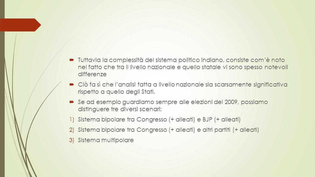  Tuttavia la complessità del sistema politico indiano, consiste com'è noto nel fatto che tra il livello nazionale e quello statale vi sono spesso notevoli differenze  Ciò fa sì che l'analisi fatta a livello nazionale sia scarsamente significativa rispetto a quello degli Stati.