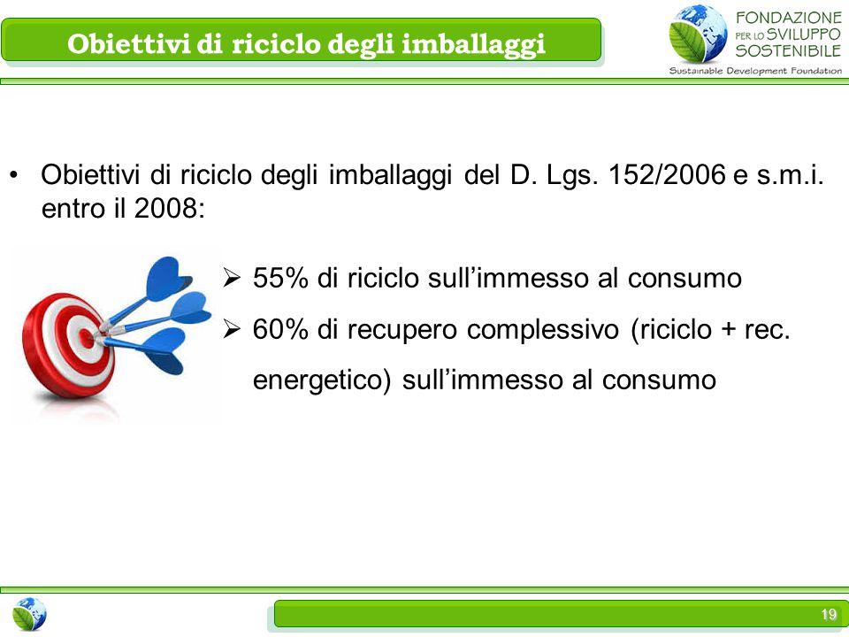 19 Obiettivi di riciclo degli imballaggi del D. Lgs.