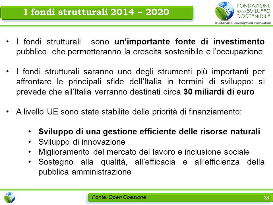 33 I fondi strutturali 2014 – 2020 I fondi strutturali sono un'importante fonte di investimento pubblico che permetteranno la crescita sostenibile e l'occupazione I fondi strutturali saranno uno degli strumenti più importanti per affrontare le principali sfide dell'Italia in termini di sviluppo: si prevede che all'Italia verranno destinati circa 30 miliardi di euro A livello UE sono state stabilite delle priorità di finanziamento: Sviluppo di una gestione efficiente delle risorse naturali Sviluppo di innovazione Miglioramento del mercato del lavoro e inclusione sociale Sostegno alla qualità, all'efficacia e all'efficienza della pubblica amministrazione Fonte: Open Coesione