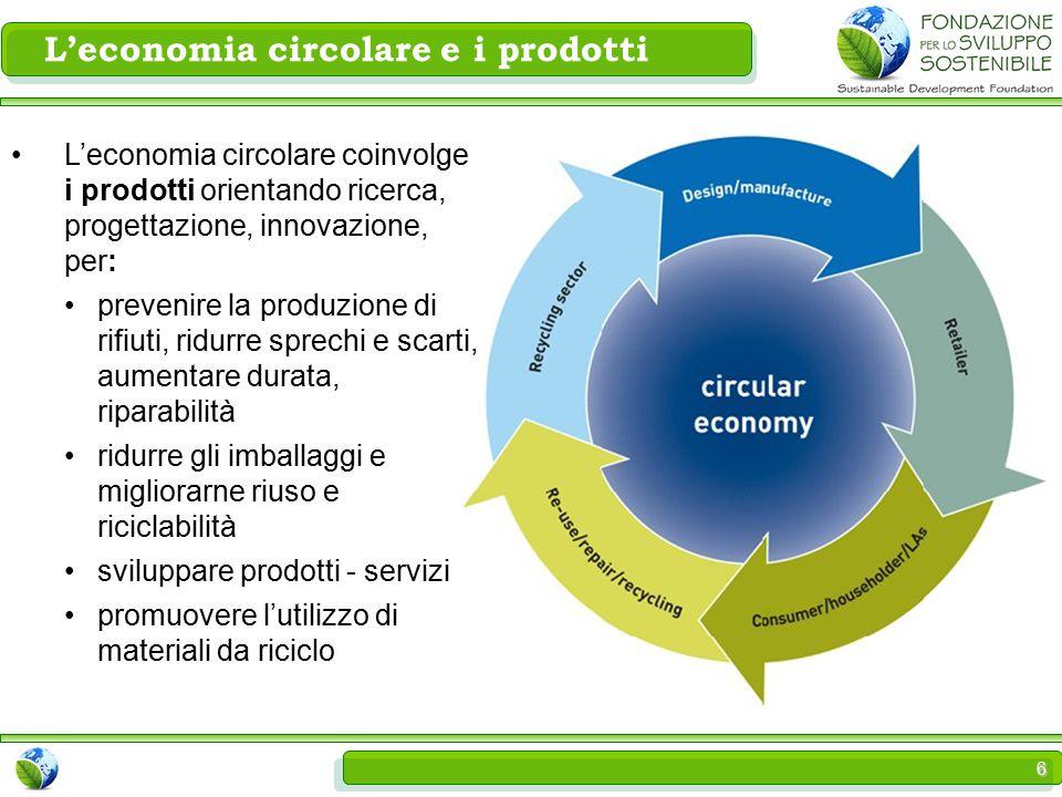 6 L'economia circolare e i prodotti L'economia circolare coinvolge i prodotti orientando ricerca, progettazione, innovazione, per: prevenire la produzione di rifiuti, ridurre sprechi e scarti, aumentare durata, riparabilità ridurre gli imballaggi e migliorarne riuso e riciclabilità sviluppare prodotti - servizi promuovere l'utilizzo di materiali da riciclo