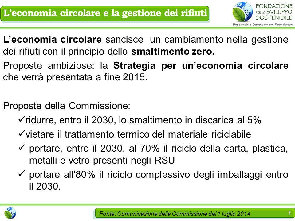 7 L'economia circolare e la gestione dei rifiuti L'economia circolare sancisce un cambiamento nella gestione dei rifiuti con il principio dello smaltimento zero.