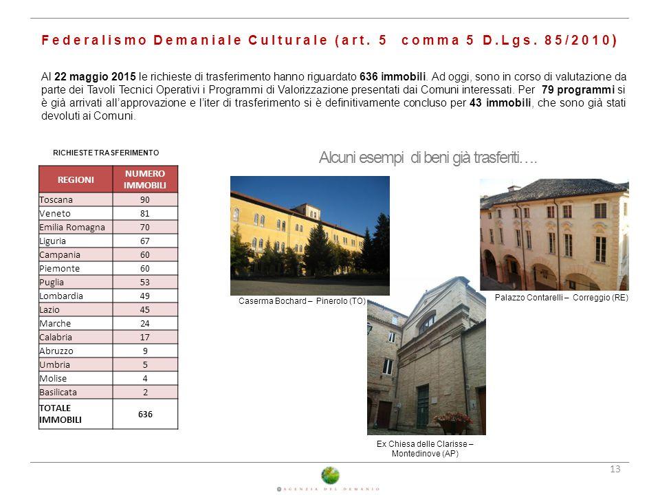Federalismo Demaniale Culturale (art. 5 comma 5 D.Lgs. 85/2010 ) REGIONI NUMERO IMMOBILI Toscana90 Veneto81 Emilia Romagna70 Liguria67 Campania60 Piem