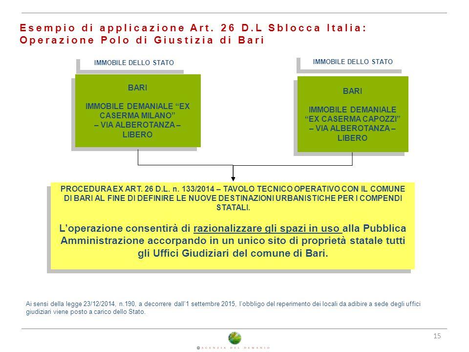 """15 Esempio di applicazione Art. 26 D.L Sblocca Italia: Operazione Polo di Giustizia di Bari IMMOBILE DELLO STATO BARI IMMOBILE DEMANIALE """"EX CASERMA M"""