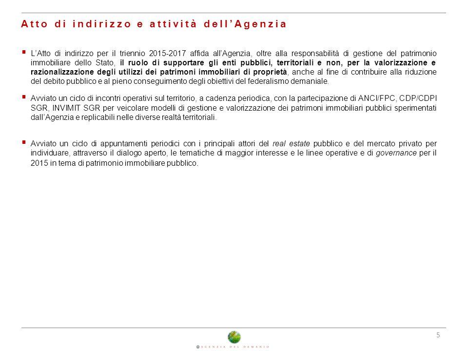 5 Atto di indirizzo e attività dell'Agenzia  L'Atto di indirizzo per il triennio 2015-2017 affida all'Agenzia, oltre alla responsabilità di gestione