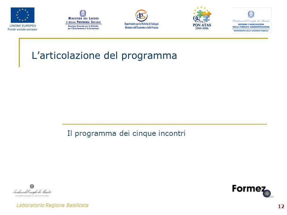 Laboratorio Regione Basilicata 12 L'articolazione del programma Il programma dei cinque incontri