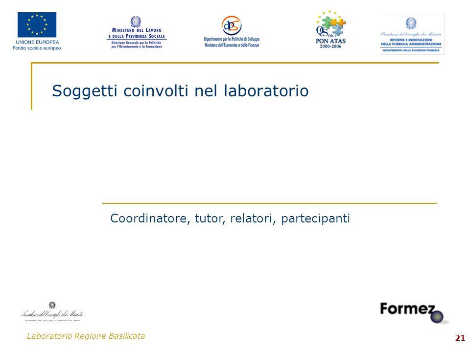 Laboratorio Regione Basilicata 21 Soggetti coinvolti nel laboratorio Coordinatore, tutor, relatori, partecipanti