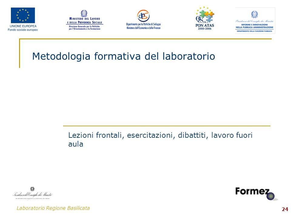 Laboratorio Regione Basilicata 24 Metodologia formativa del laboratorio Lezioni frontali, esercitazioni, dibattiti, lavoro fuori aula
