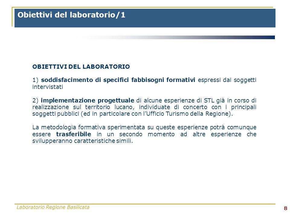 Laboratorio Regione Basilicata 9 Obiettivi del laboratorio/2 TIPOLOGIE DI OBIETTIVI 1)obiettivi didattici (obiettivi di studio e apprendimento, anche attraverso il confronto con altre esperienze, di contenuti specifici legati ad alcune tematiche di particolare interesse in ottica di STL e su cui il territorio risulta carente); 2) obiettivi progettuali (mirati al monitoraggio ed alla valutazione del percorso di attuazione del 'STL' finora realizzato rispetto ai temi affrontati, ed alla progettazione/riprogettazione di questi aspetti o temi all'interno del STL).
