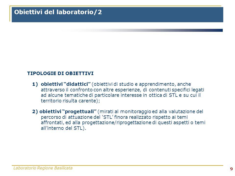 Laboratorio Regione Basilicata 20 Modalità di attuazione del laboratorio: Durata, orario, sede, materiali DURATA: 5 gg.