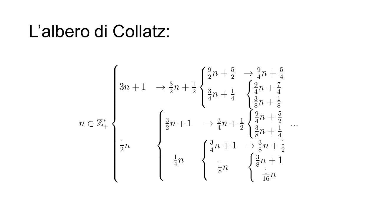 Considerazioni: Si può facilmente dimostrare che se almeno un elemento dell'albero di Collatz relativo a n è uguale a 1, allora n verifica la congettura L'enunciato della congettura di Collatz è pertanto equivalente alla seguente affermazione: per ogni numero intero positivo n, almeno un elemento dell'albero di Collatz relativo a n è uguale a 1 Associando alle due operazioni della funzione di Collatz i valori 1 (se n è pari) e 0 (se n è dispari), ogni elemento dell'albero di Collatz è individuato da una stringa binaria finita; chiamiamo S l'insieme delle stringe siffatte Per ogni stringa di S che termina con 0, l'elemento dell'albero di Collatz ε individuato da essa non è uguale a 1: infatti, se lo fosse, l'elemento precedente, (ε–1)/3, sarebbe uguale a (1-1)/3 = 0, ma ciò è assurdo; chiamiamo S 1 il sottoinsieme di S delle stringhe che terminano con 1