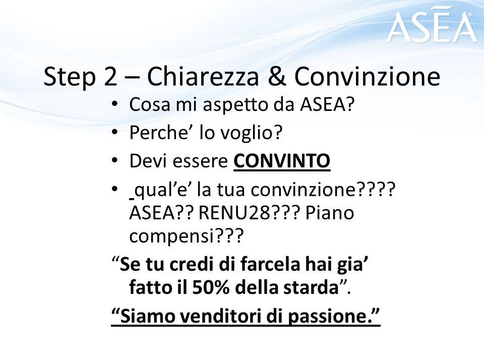 Step 2 – Chiarezza & Convinzione Cosa mi aspetto da ASEA? Perche' lo voglio? Devi essere CONVINTO qual'e' la tua convinzione???? ASEA?? RENU28??? Pian