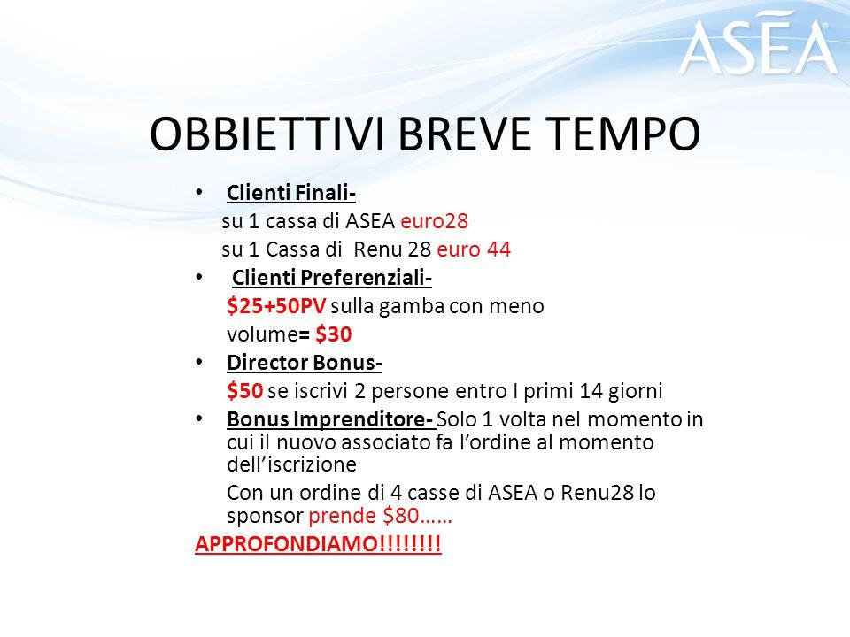 OBBIETTIVI BREVE TEMPO Clienti Finali- su 1 cassa di ASEA euro28 su 1 Cassa di Renu 28 euro 44 Clienti Preferenziali- $25+50PV sulla gamba con meno vo