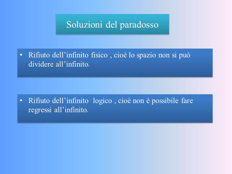 Soluzioni del paradosso Rifiuto dell'infinito fisico, cioè lo spazio non si può dividere all'infinito. Rifiuto dell'infinito logico, cioè non è possib