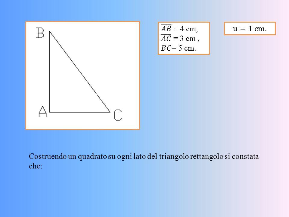 Costruendo un quadrato su ogni lato del triangolo rettangolo si constata che: