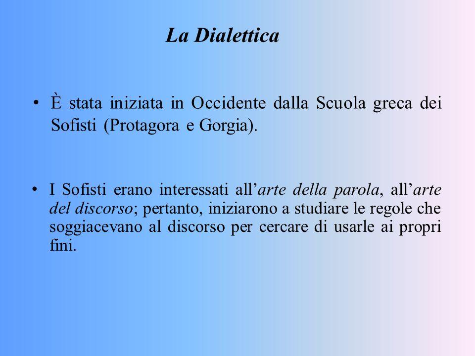 La Dialettica È stata iniziata in Occidente dalla Scuola greca dei Sofisti (Protagora e Gorgia). I Sofisti erano interessati all'arte della parola, al
