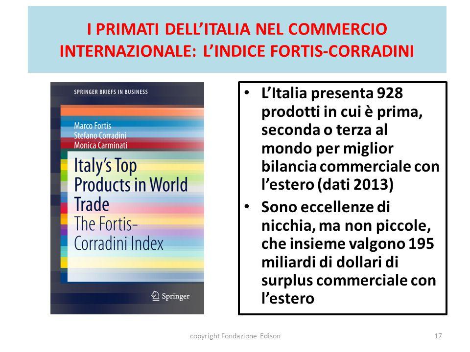 I PRIMATI DELL'ITALIA NEL COMMERCIO INTERNAZIONALE: L'INDICE FORTIS-CORRADINI L'Italia presenta 928 prodotti in cui è prima, seconda o terza al mondo per miglior bilancia commerciale con l'estero (dati 2013) Sono eccellenze di nicchia, ma non piccole, che insieme valgono 195 miliardi di dollari di surplus commerciale con l'estero 17copyright Fondazione Edison
