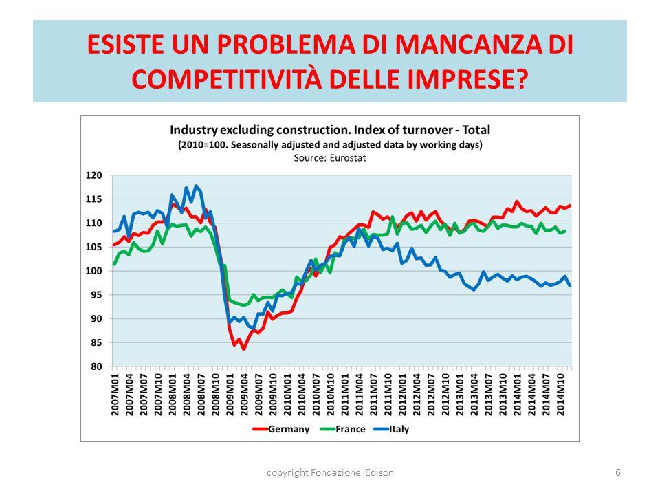 LA RIPRESA FINALMENTE E' ARRIVATA ANCHE IN ITALIA E DOBBIAMO PUNTARCI La crescita congiunturale dello 0,3% del PIL nel 1 trim 2015 sul 4 trim 2014 è la più forte dal 1 trim 11 la crescita tendenziale del PIL dello 0,1% sul 1 trim 14 è il primo segno in aumento dopo 13 trimestri consecutivi di calo i consumi delle famiglie sono tendenzialmente in crescita da 4 trimestri consecutivi gli investimenti fissi lordi sono per la prima volta in crescita tendenziale (+0,4% sul 1 trim 14) dopo 14 trimestri consecutivi in calo; e sono aumentati congiunturalmente dell 1,5% sul 4 trim 14 copyright Fondazione Edison27