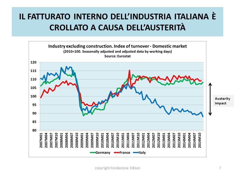 IL FATTURATO INTERNO DELL'INDUSTRIA ITALIANA È CROLLATO A CAUSA DELL'AUSTERITÀ 7 Austerity impact copyright Fondazione Edison