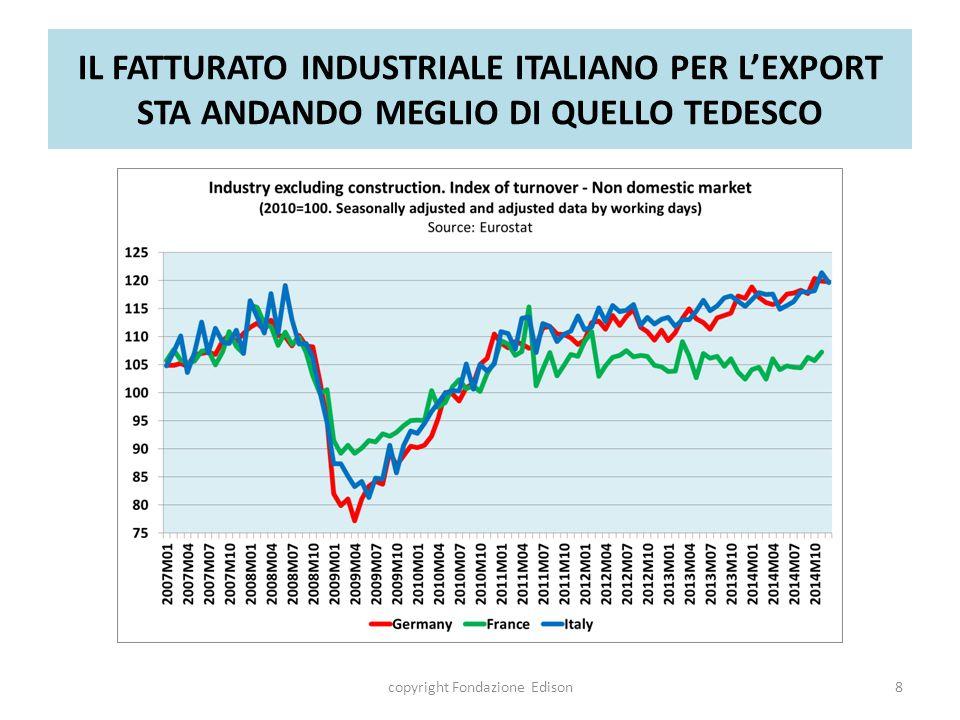IL FATTURATO INDUSTRIALE ITALIANO PER L'EXPORT STA ANDANDO MEGLIO DI QUELLO TEDESCO 8copyright Fondazione Edison