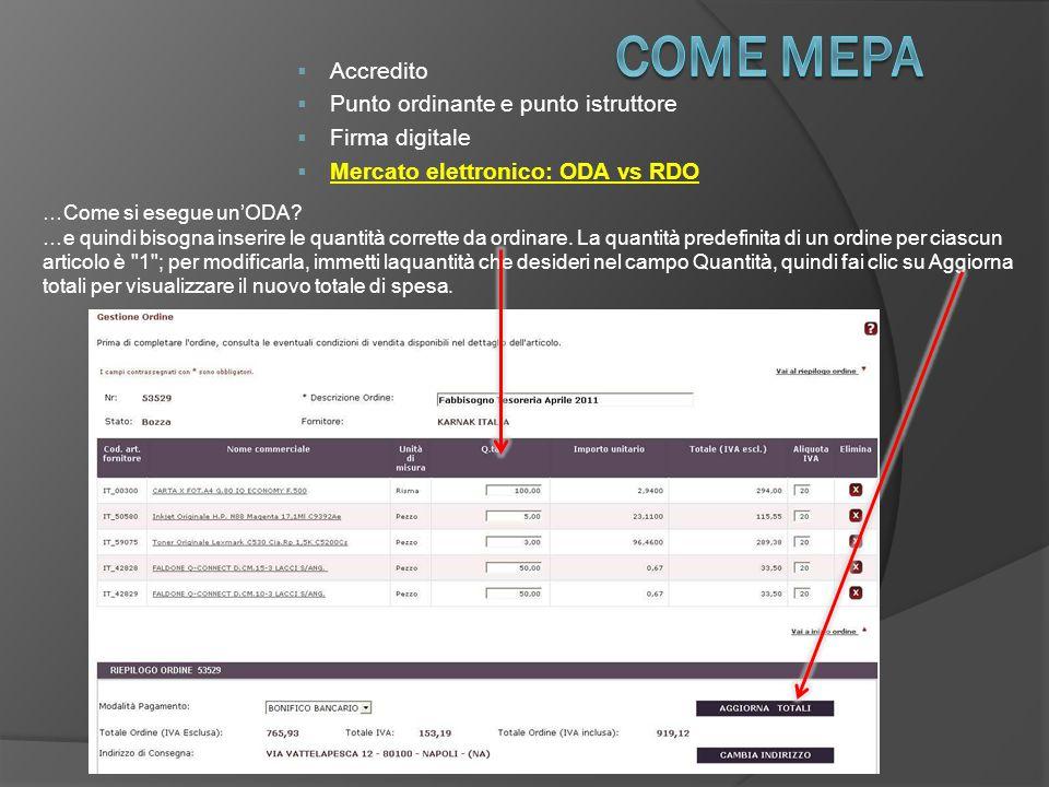  Accredito  Punto ordinante e punto istruttore  Firma digitale  Mercato elettronico: ODA vs RDO …Come si esegue un'ODA.