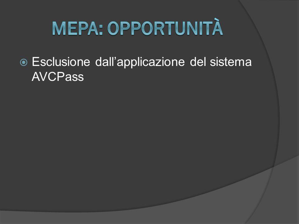  Esclusione dall'applicazione del sistema AVCPass
