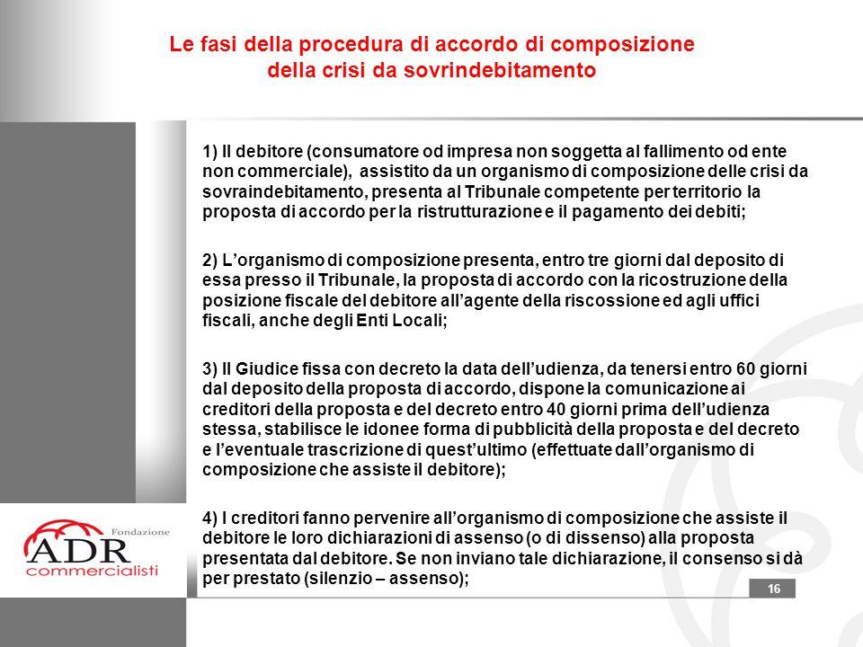 16 Le fasi della procedura di accordo di composizione della crisi da sovrindebitamento 1) Il debitore (consumatore od impresa non soggetta al fallimen