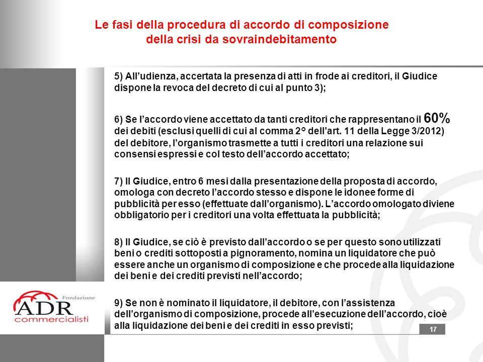 17 Le fasi della procedura di accordo di composizione della crisi da sovraindebitamento 5) All'udienza, accertata la presenza di atti in frode ai cred