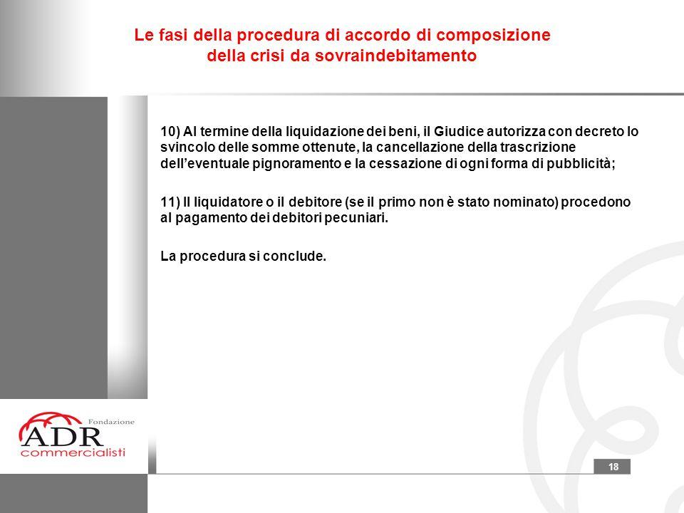 18 Le fasi della procedura di accordo di composizione della crisi da sovraindebitamento 10) Al termine della liquidazione dei beni, il Giudice autoriz