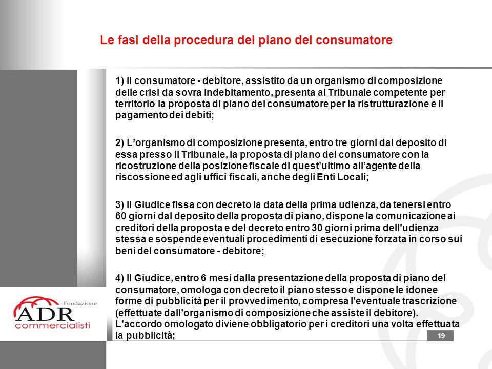 19 Le fasi della procedura del piano del consumatore 1) Il consumatore - debitore, assistito da un organismo di composizione delle crisi da sovra inde