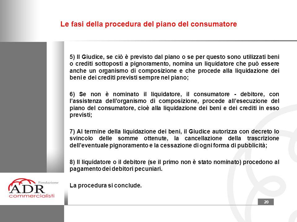20 Le fasi della procedura del piano del consumatore 5) Il Giudice, se ciò è previsto dal piano o se per questo sono utilizzati beni o crediti sottopo