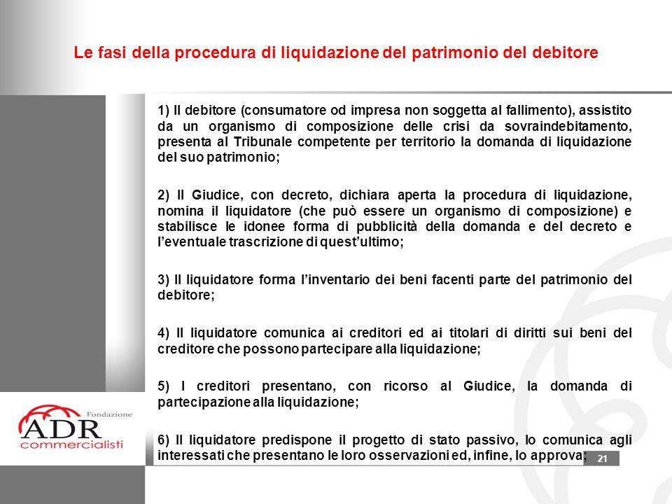 21 Le fasi della procedura di liquidazione del patrimonio del debitore 1) Il debitore (consumatore od impresa non soggetta al fallimento), assistito d