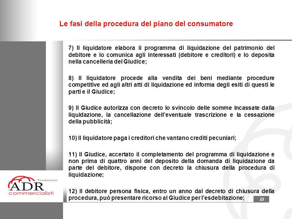 22 Le fasi della procedura del piano del consumatore 7) Il liquidatore elabora il programma di liquidazione del patrimonio del debitore e lo comunica
