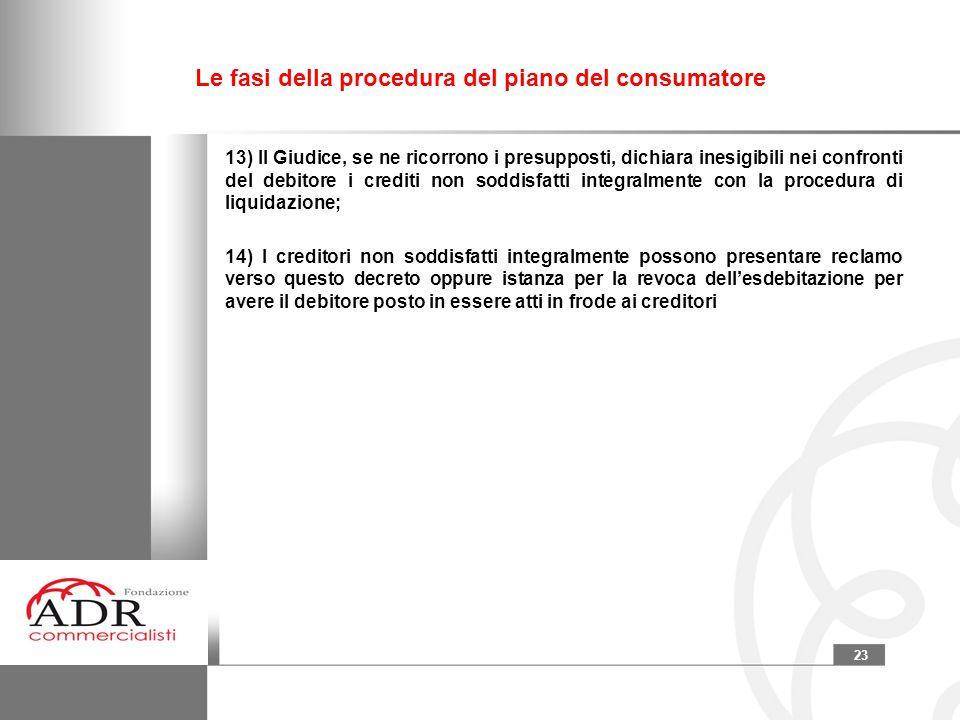 23 Le fasi della procedura del piano del consumatore 13) Il Giudice, se ne ricorrono i presupposti, dichiara inesigibili nei confronti del debitore i