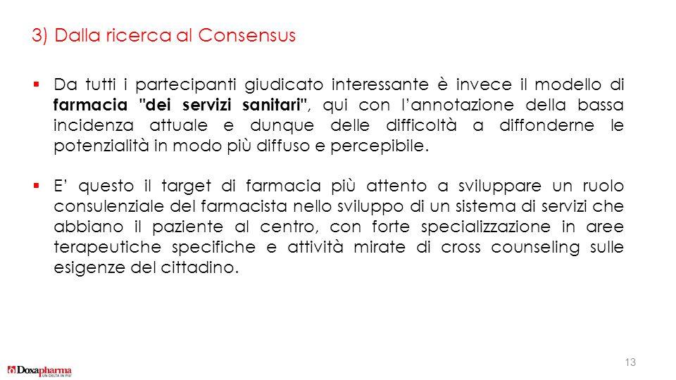 3) Dalla ricerca al Consensus  Da tutti i partecipanti giudicato interessante è invece il modello di farmacia