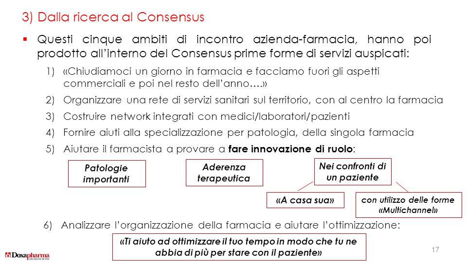 3) Dalla ricerca al Consensus  Questi cinque ambiti di incontro azienda-farmacia, hanno poi prodotto all'interno del Consensus prime forme di servizi
