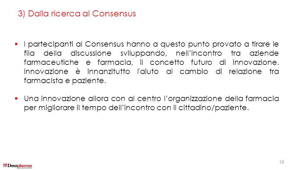 18 3) Dalla ricerca al Consensus  I partecipanti al Consensus hanno a questo punto provato a tirare le fila della discussione sviluppando, nell'incon