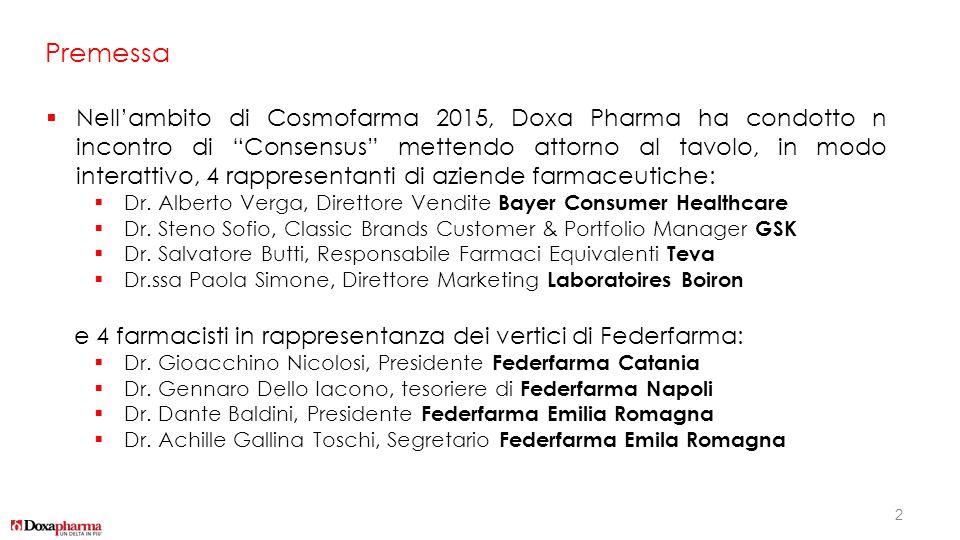 """Premessa  Nell'ambito di Cosmofarma 2015, Doxa Pharma ha condotto n incontro di """"Consensus"""" mettendo attorno al tavolo, in modo interattivo, 4 rappre"""